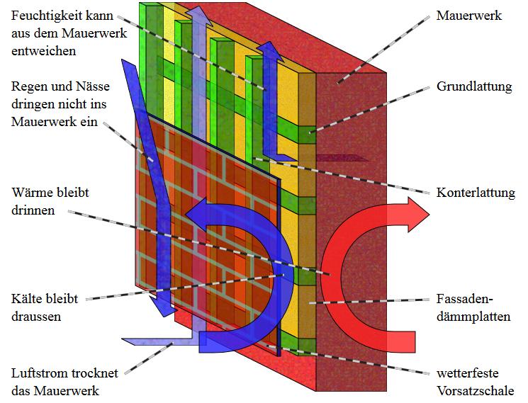 Skizze VHF Platten
